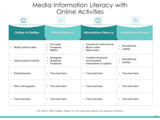 Digital_Literacy_Digital_Content_Process_Ppt_PowerPoint_Presentation_Complete_Deck_Slide_11