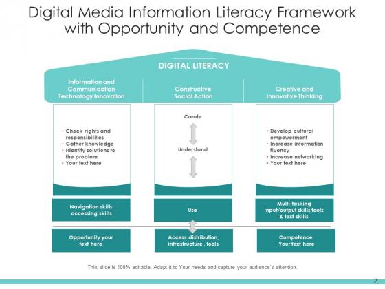 Digital_Literacy_Digital_Content_Process_Ppt_PowerPoint_Presentation_Complete_Deck_Slide_2