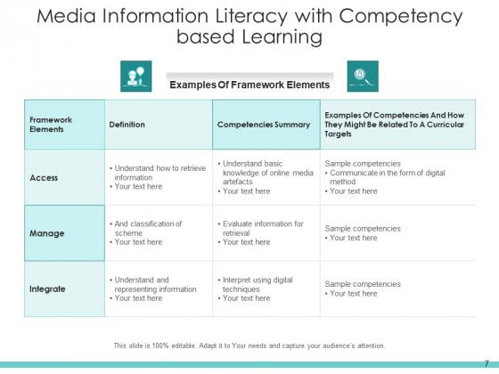 Digital_Literacy_Digital_Content_Process_Ppt_PowerPoint_Presentation_Complete_Deck_Slide_7