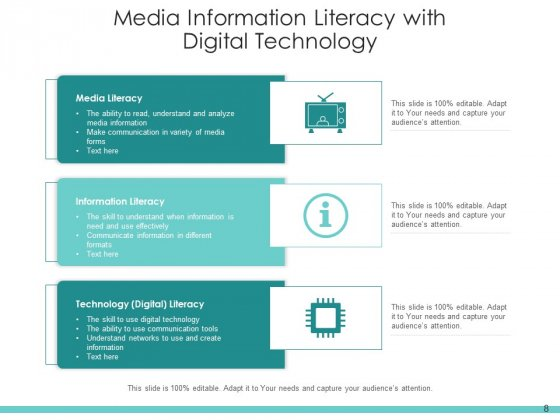 Digital_Literacy_Digital_Content_Process_Ppt_PowerPoint_Presentation_Complete_Deck_Slide_8