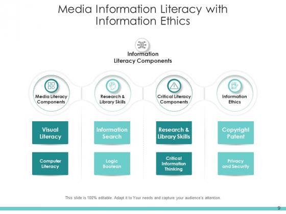 Digital_Literacy_Digital_Content_Process_Ppt_PowerPoint_Presentation_Complete_Deck_Slide_9