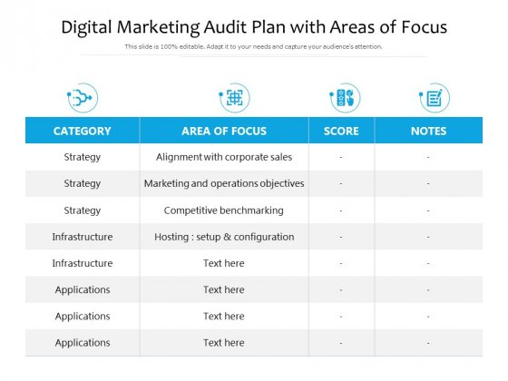 Digital Marketing Audit Plan With Areas Of Focus Ppt PowerPoint Presentation File Slide Portrait PDF