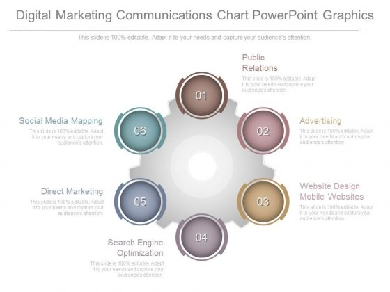 Digital Marketing Communications Chart Powerpoint Graphics