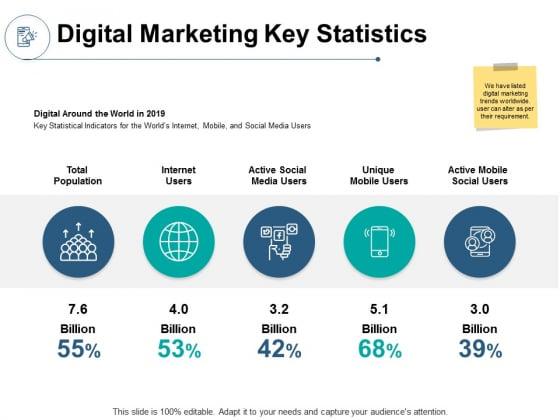 Digital Marketing Key Statistics Ppt PowerPoint Presentation Infographics Summary