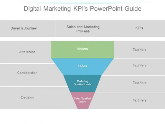 digital marketing kpi template