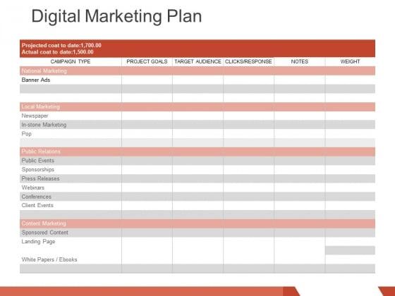 Digital Marketing Plan Ppt Powerpoint Presentation Show Design Ideas