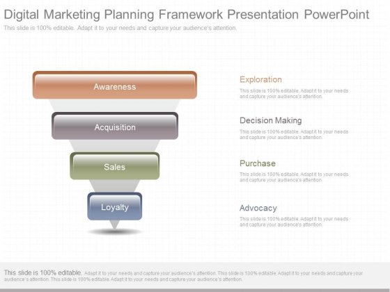 Digital Marketing Planning Framework Presentation Powerpoint