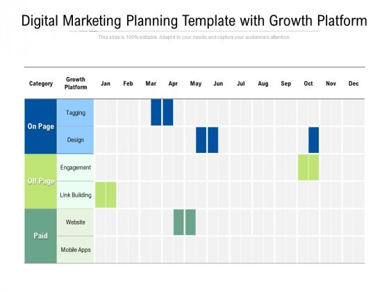 Digital Marketing Planning Template With Growth Platform Ppt PowerPoint Presentation Infographics Styles