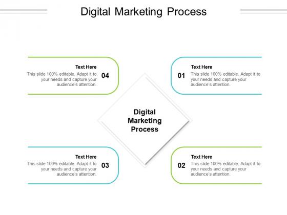 Digital Marketing Process Ppt PowerPoint Presentation Outline Background Cpb Pdf