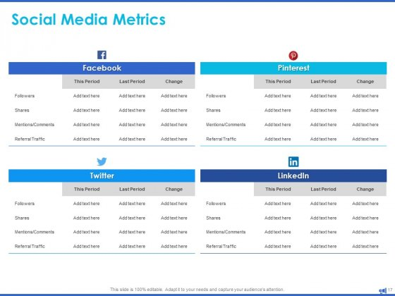 Digital_Marketing_Progress_Report_And_Insights_Ppt_PowerPoint_Presentation_Complete_Deck_With_Slides_Slide_17