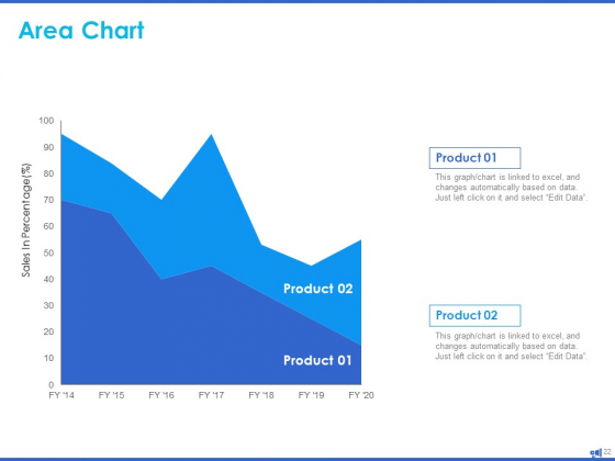 Digital_Marketing_Progress_Report_And_Insights_Ppt_PowerPoint_Presentation_Complete_Deck_With_Slides_Slide_22