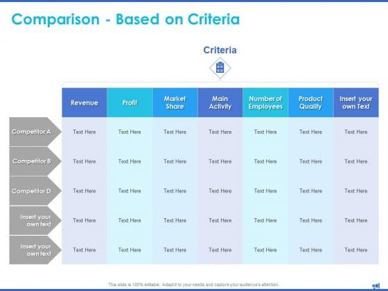 Digital Marketing Progress Report Comparison Based Criteria Revenue Ppt Summary Professional PDF