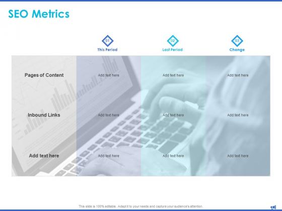 Digital Marketing Progress Report Seo Metrics Inbound Links Ppt Layouts Layout Ideas PDF
