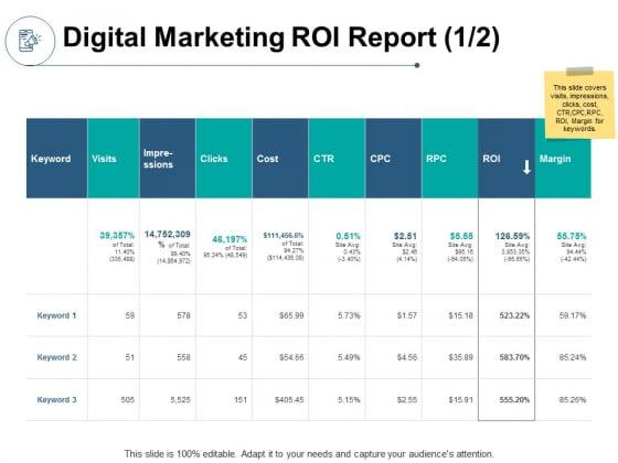 Digital Marketing ROI Report Management Ppt PowerPoint Presentation Slide