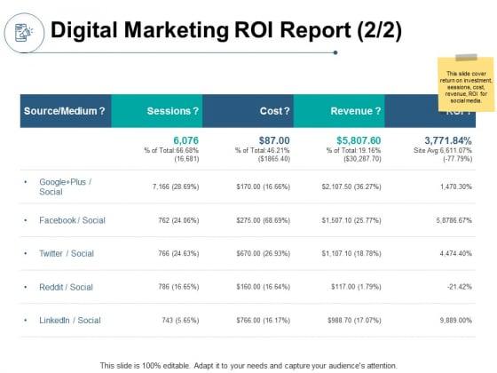 Digital Marketing ROI Report Revenue Ppt PowerPoint Presentation Pictures Slide Portrait