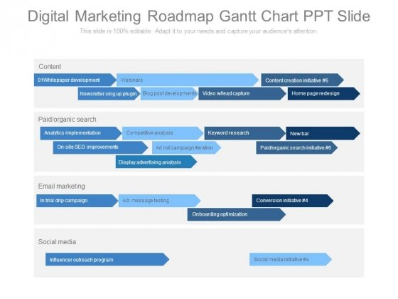 Digital Marketing Roadmap Gantt Chart Ppt Slide