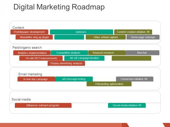 digital marketing roadmap ppt powerpoint presentation infographic template show