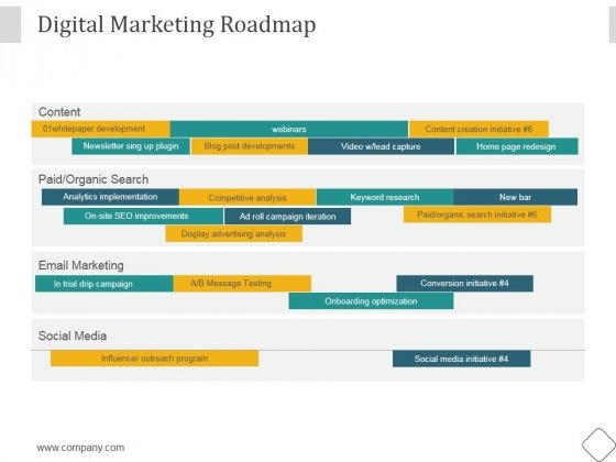 Digital Marketing Roadmap Ppt PowerPoint Presentation Infographic Template