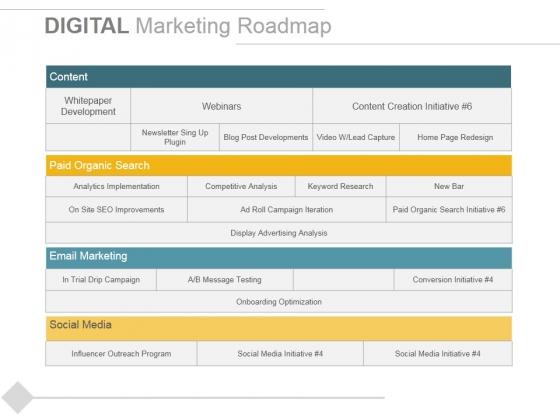 Digital Marketing Roadmap Ppt PowerPoint Presentation Infographics Microsoft