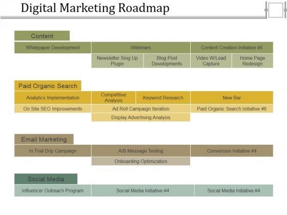 Digital Marketing Roadmap Ppt PowerPoint Presentation Inspiration Background Images