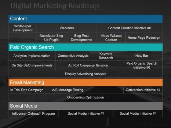 Digital Marketing Roadmap Ppt PowerPoint Presentation Styles Objects