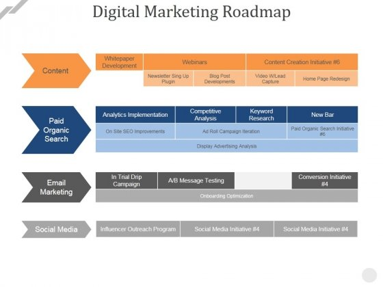 Digital Marketing Roadmap Ppt PowerPoint Presentation Visual Aids Deck