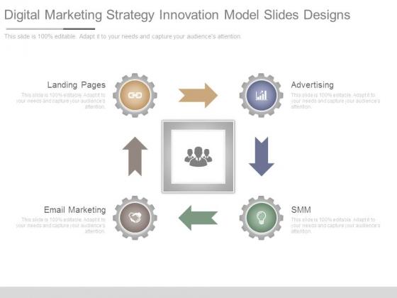 Digital Marketing Strategy Innovation Model Slides Designs
