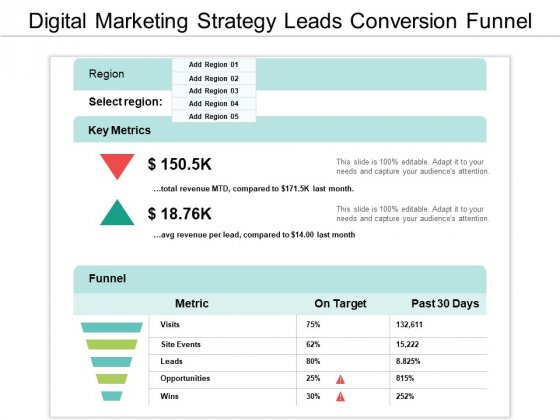 Digital Marketing Strategy Leads Conversion Funnel Ppt PowerPoint Presentation Layouts Example