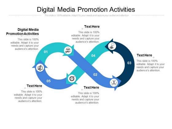 Digital Media Promotion Activities Ppt PowerPoint Presentation Infographics Slide Cpb