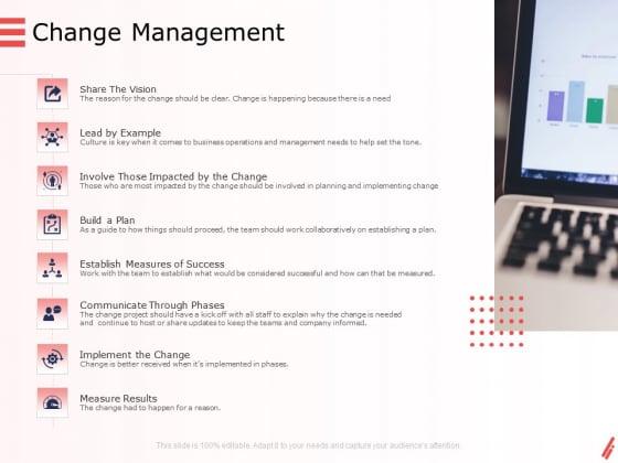 Digital Products And Services Change Management Ppt Slides Diagrams PDF