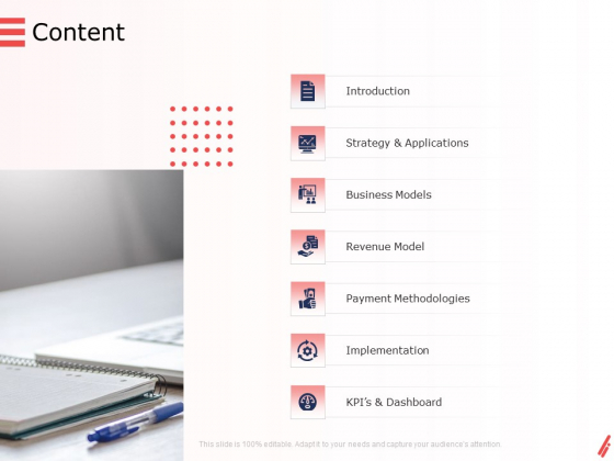 Digital Products And Services Content Ppt Professional Introduction PDF