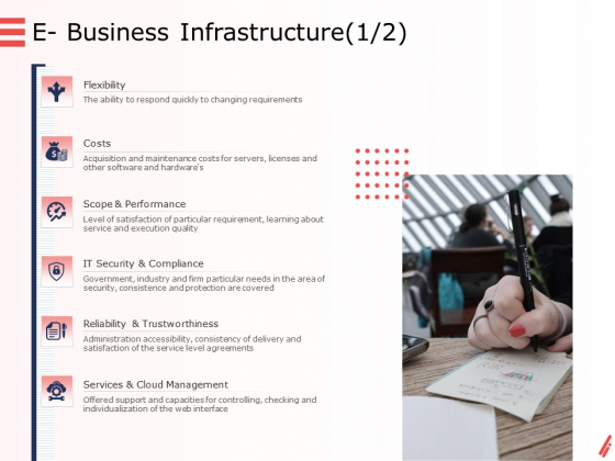 Digital Products And Services E Business Infrastructure Costs Ppt Portfolio Vector PDF