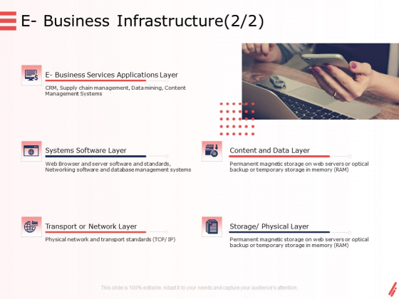 Digital_Products_And_Services_E_Business_Infrastructure_Layer_Ppt_Layouts_Samples_PDF_Slide_1