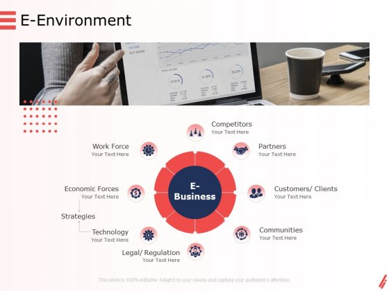 Digital Products And Services E Environment Ppt Slides Vector PDF