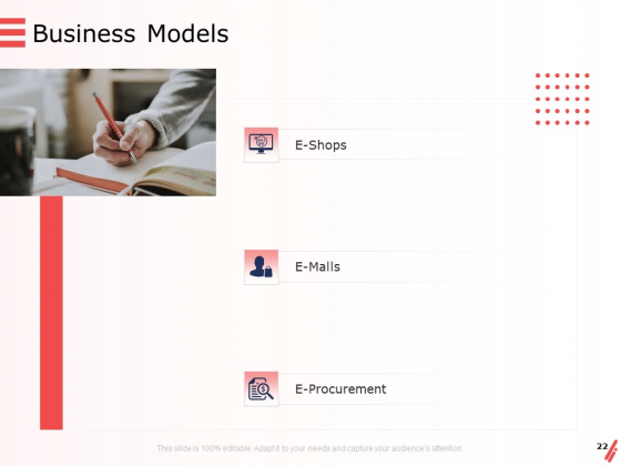 Digital_Products_And_Services_Ppt_PowerPoint_Presentation_Complete_Deck_With_Slides_Slide_22