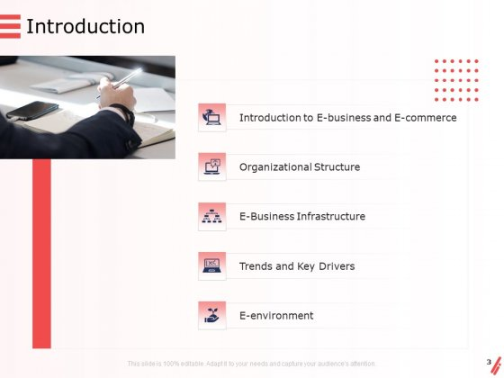 Digital_Products_And_Services_Ppt_PowerPoint_Presentation_Complete_Deck_With_Slides_Slide_3