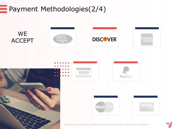Digital_Products_And_Services_Ppt_PowerPoint_Presentation_Complete_Deck_With_Slides_Slide_31