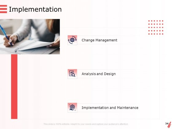 Digital_Products_And_Services_Ppt_PowerPoint_Presentation_Complete_Deck_With_Slides_Slide_34