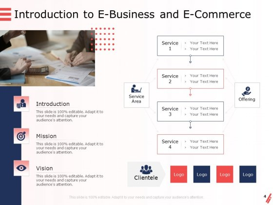 Digital_Products_And_Services_Ppt_PowerPoint_Presentation_Complete_Deck_With_Slides_Slide_4