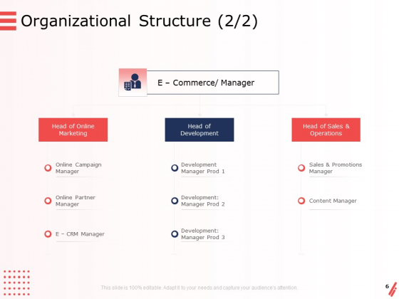 Digital_Products_And_Services_Ppt_PowerPoint_Presentation_Complete_Deck_With_Slides_Slide_6