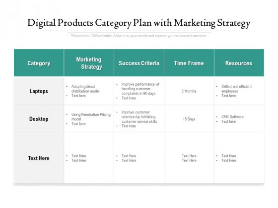 Digital Products Category Plan With Marketing Strategy Ppt PowerPoint Presentation Gallery Slideshow PDF