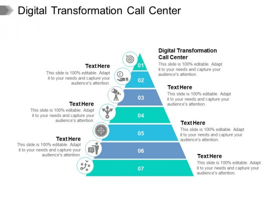Digital Transformation Call Center Ppt PowerPoint Presentation Template Cpb Pdf