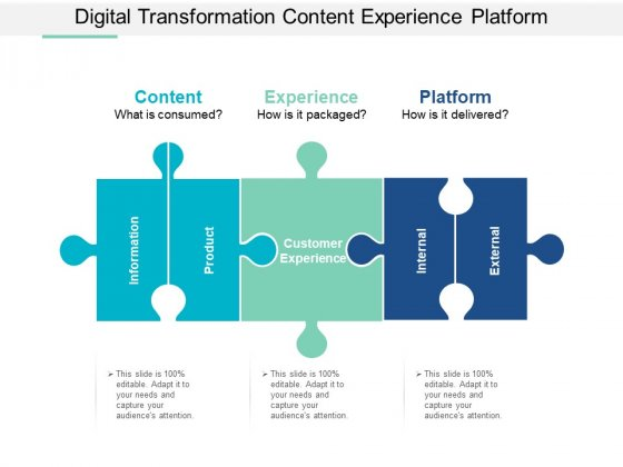 Digital Transformation Content Experience Platform Ppt Powerpoint Presentation Slides Professional
