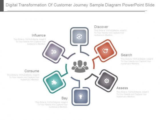 digital transformation of customer journey sample diagram powerpoint
