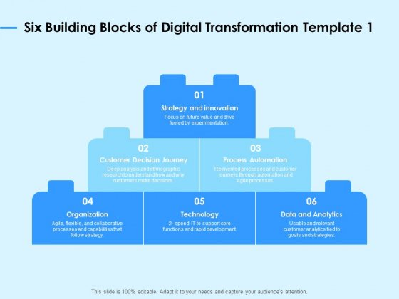 Digital Transformation Strategies Six Building Blocks Of Digital Transformation Ppt Professional Slide PDF
