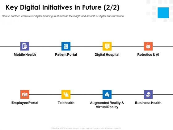 Digital Transformation Strategy Roadmap Key Digital Initiatives In Future Business Ppt PowerPoint Presentation Gallery Backgrounds PDF