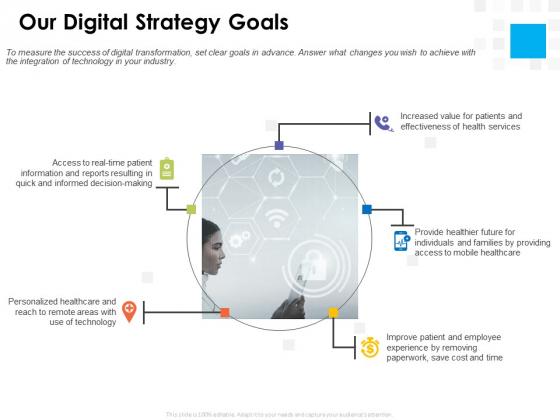 Digital Transformation Strategy Roadmap Our Digital Strategy Goals Ppt PowerPoint Presentation Styles PDF