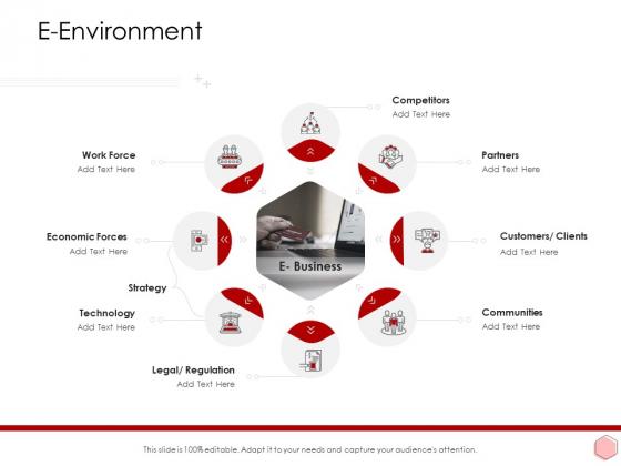 Digitalization Corporate Initiative E Environment Ppt File Influencers PDF