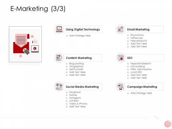 Digitalization Corporate Initiative E Marketing Technology Ppt Background Image Pdf
