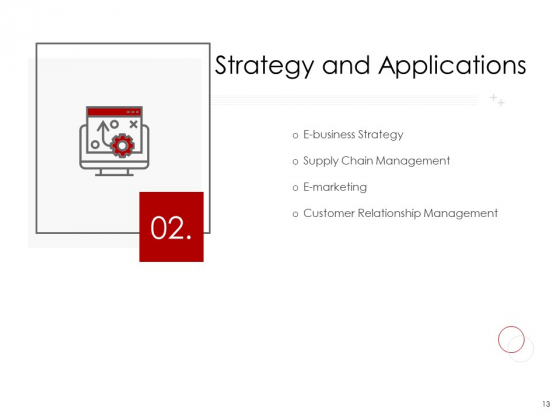 Digitalization_Corporate_Initiative_Ppt_PowerPoint_Presentation_Complete_Deck_With_Slides_Slide_13
